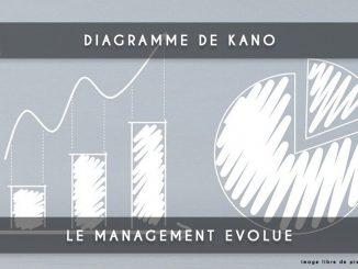 diagramme de kano