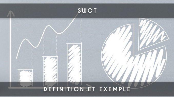 swot definition