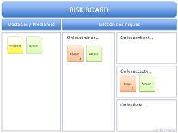 gestion des risques agile