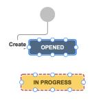 Transitions entre deux états dans un workflow sur Jira