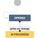 Deux états Jira liés par une transition - jira workflow