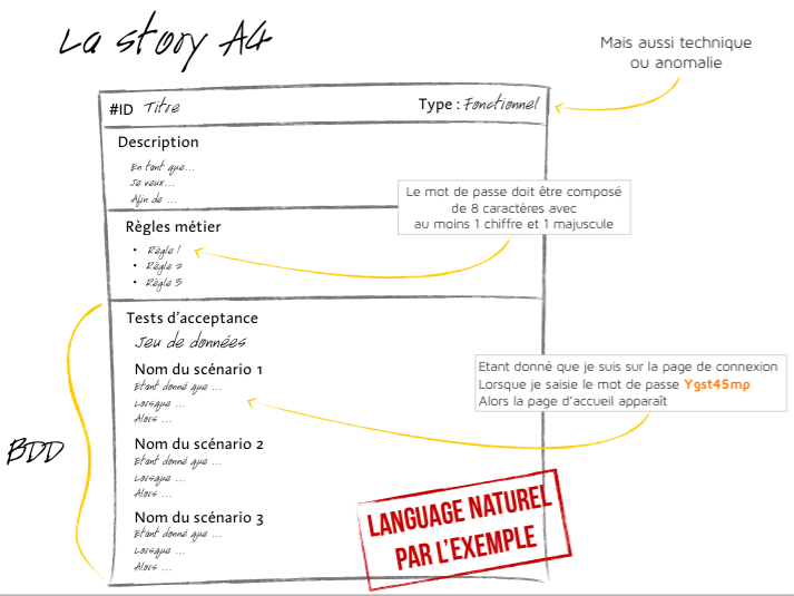 User Story A4
