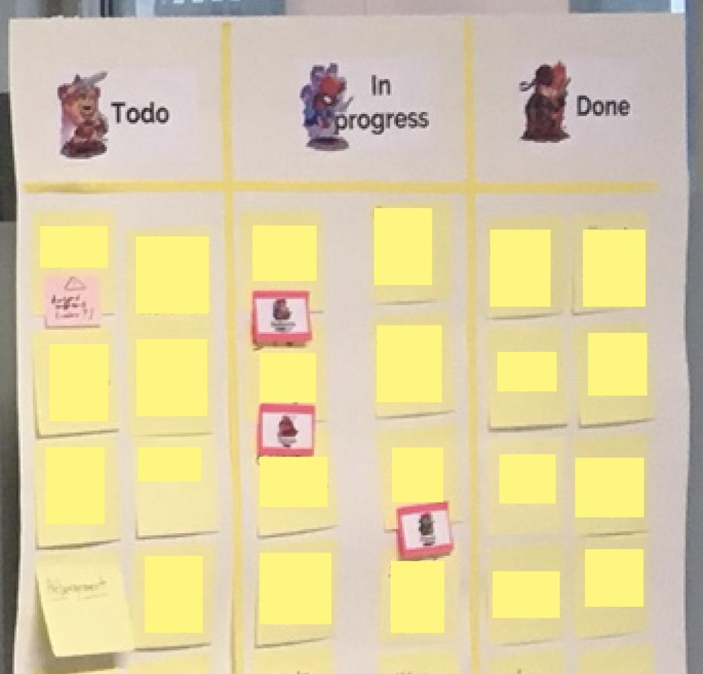 avatar sur les boards agiles
