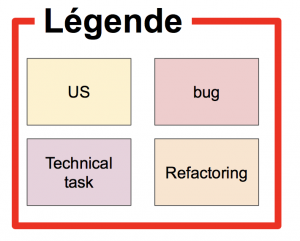 legend board agile