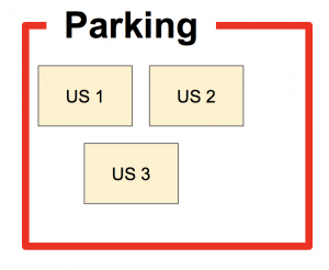 parking Agile