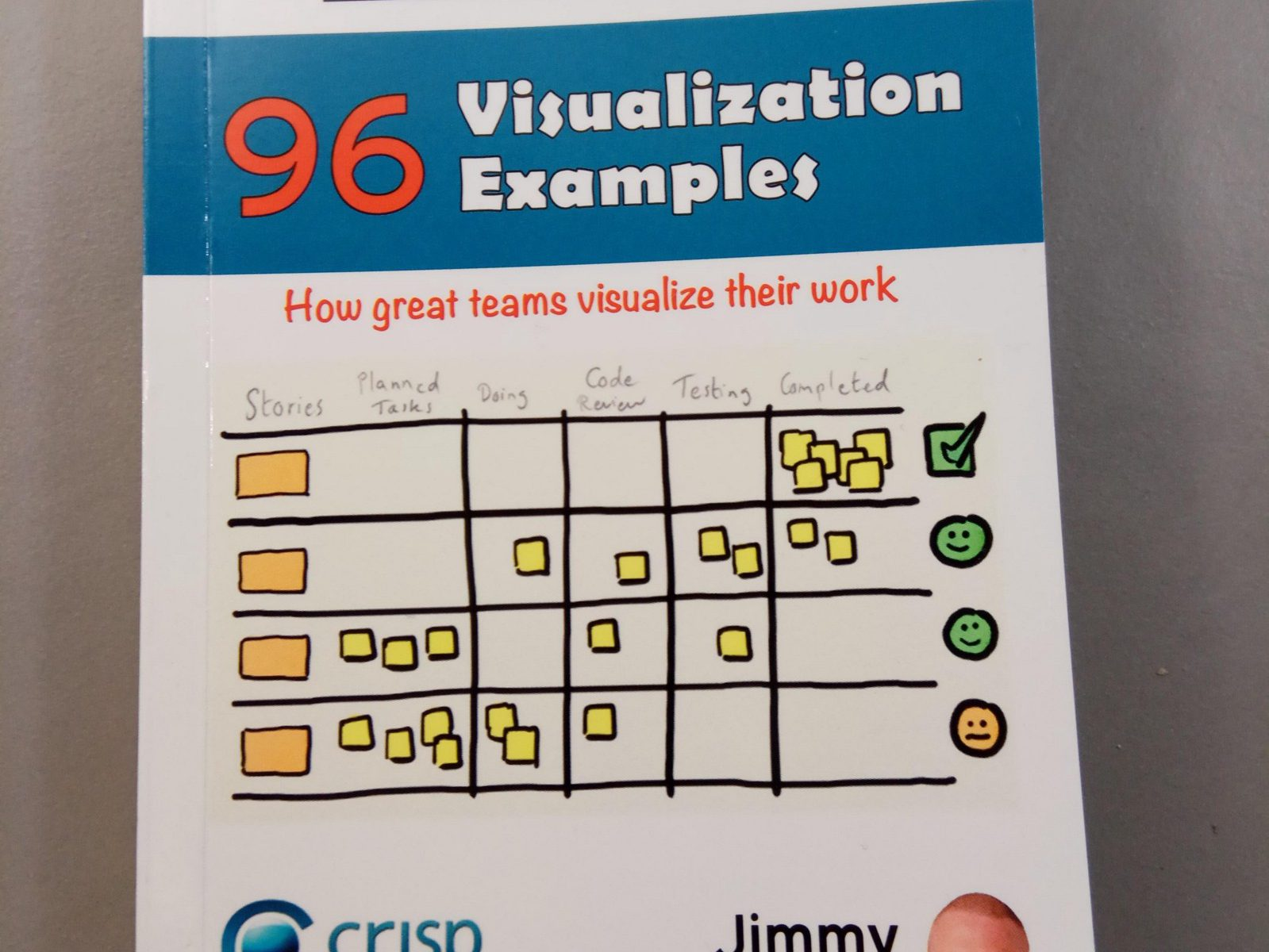 96 Visualization Examples