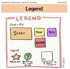 légendes board agiles