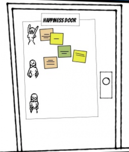 happiness door