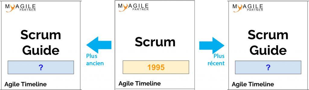 règles du jeu agile timeline