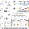 Le framework SAFe en agile (français) ?