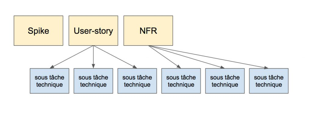 NonFunctional Requirement - NFR