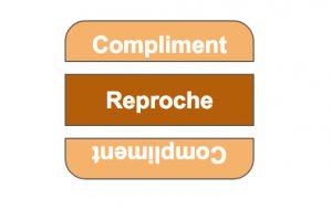 compliment sandwich