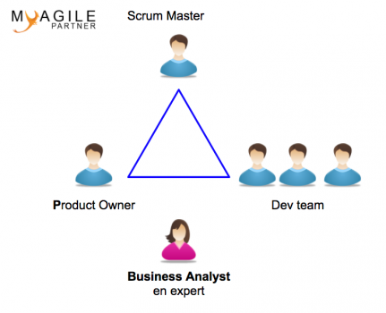business analyst agile