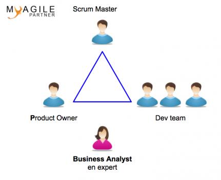 business analyst agile