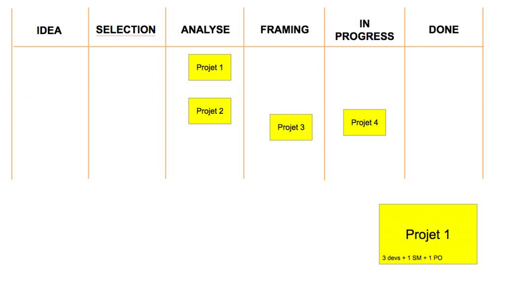 portfolio agile