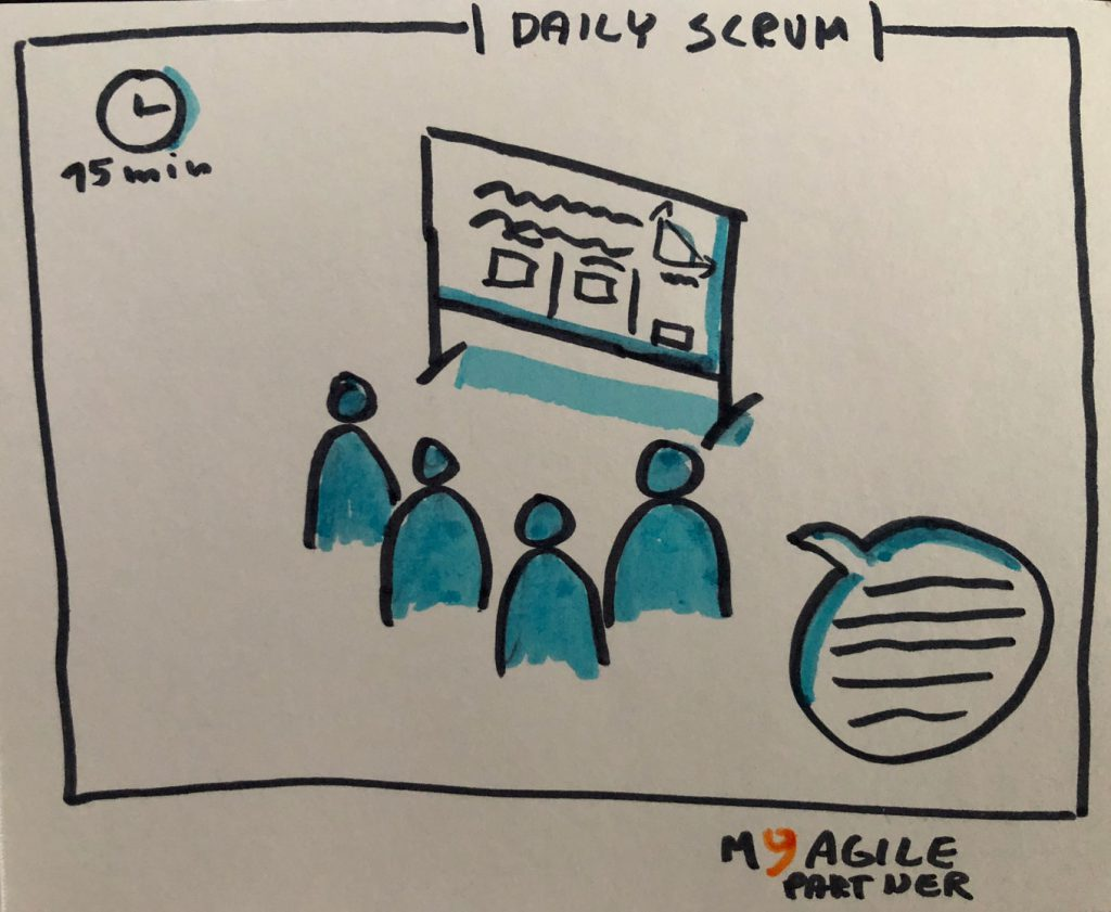Bikablo daily scrum