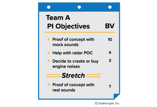 PI objectives template