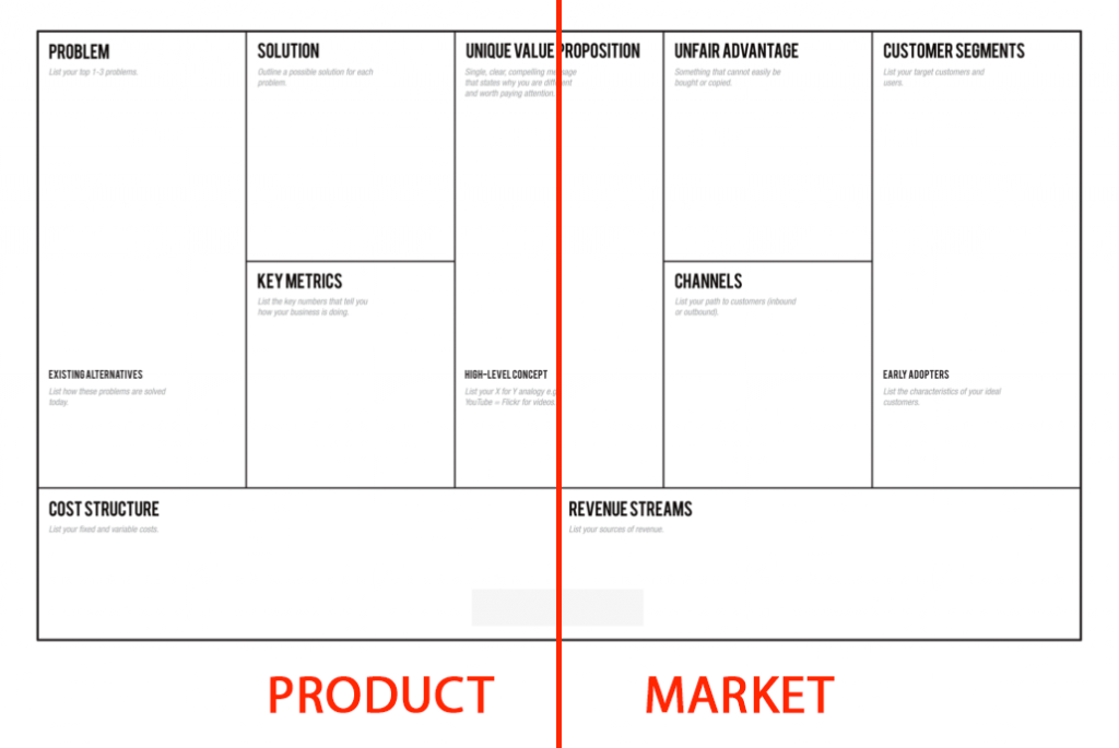 Lean Canvas : Product et Market