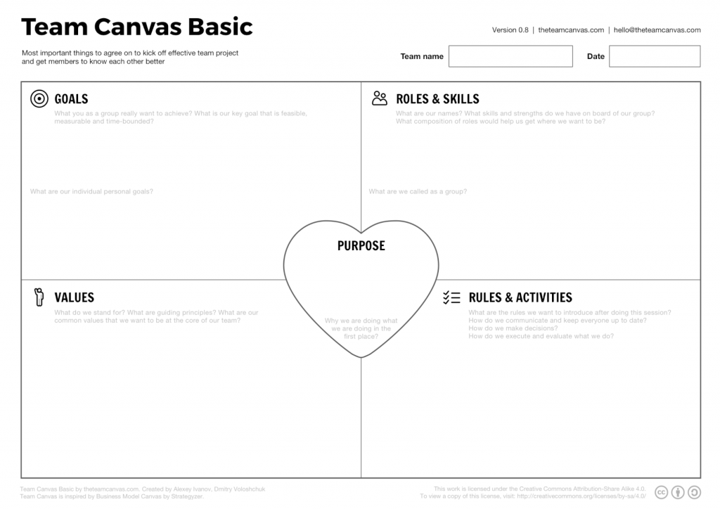 team canvas basic