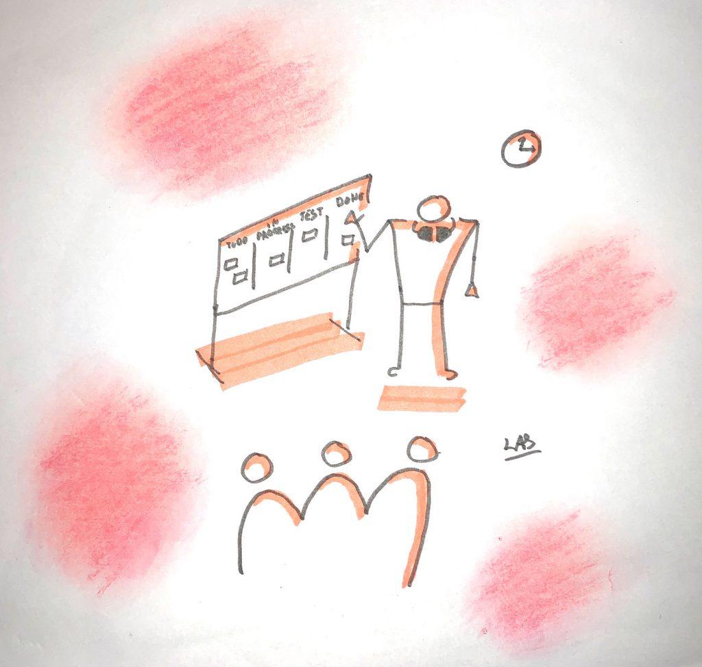 facilitation graphique - coach agile au tableau