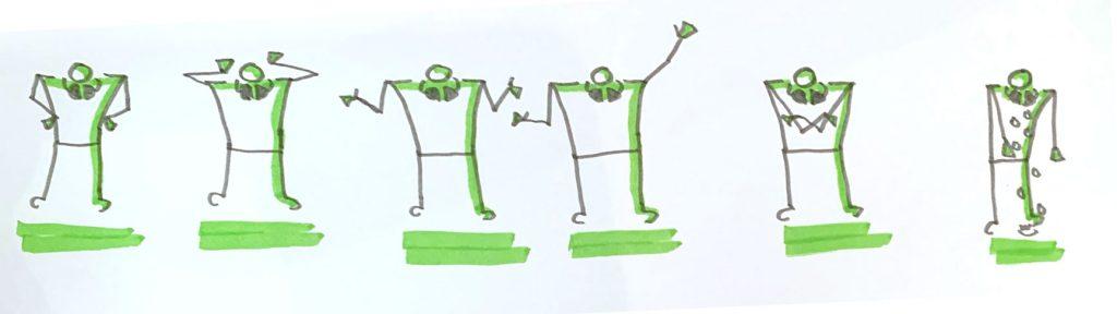 facilitation graphique - importance des bras