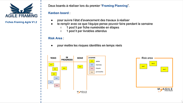 fiches framing agile