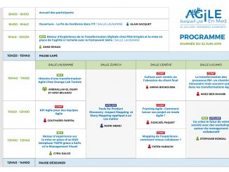 agile en med tunis - programme