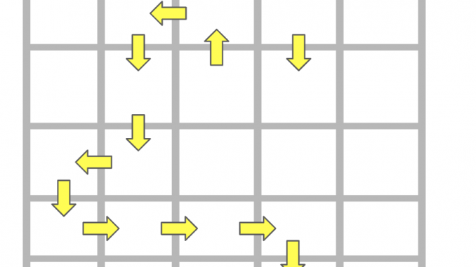 le labyrinthe agile - parcours