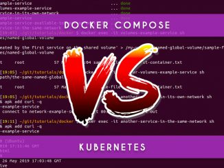 docker compose vs kubernetes