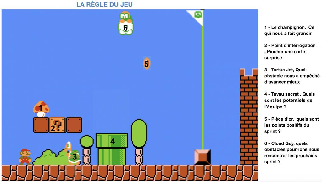 rétrospective Mario Bros