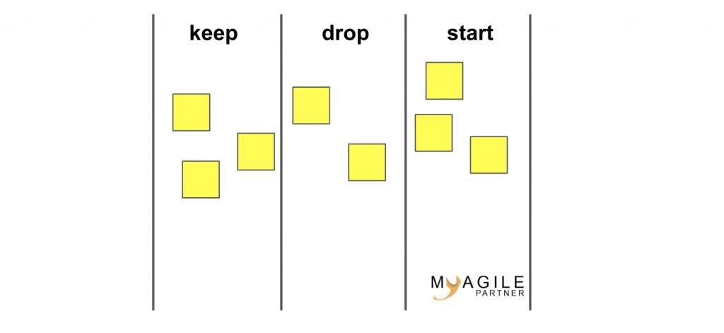 keep / drop / start