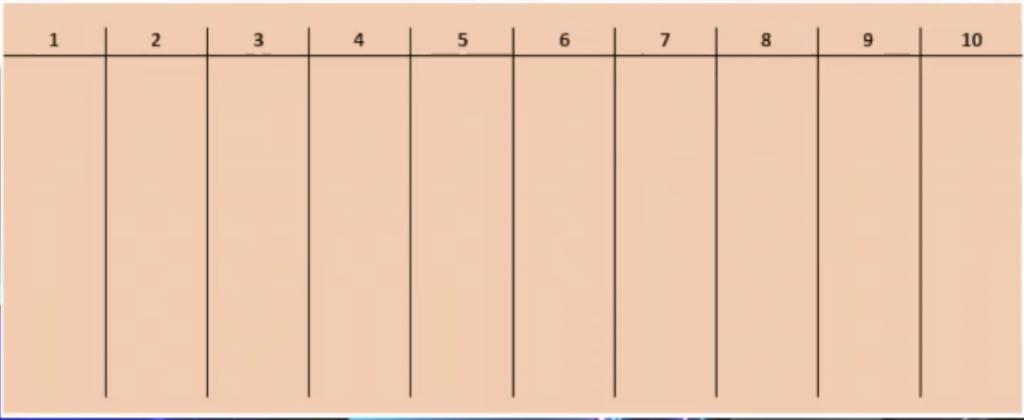 Extreme Valorization - Board