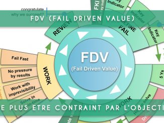 fdv - fail driven value